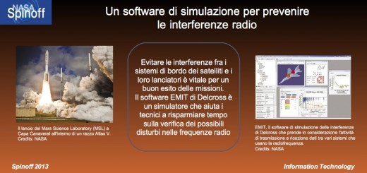Il software EMIT è un simulatore che verifica la presenza di possibili interferenze radio fra vari dispositivi © NASA / Veronica Remondini