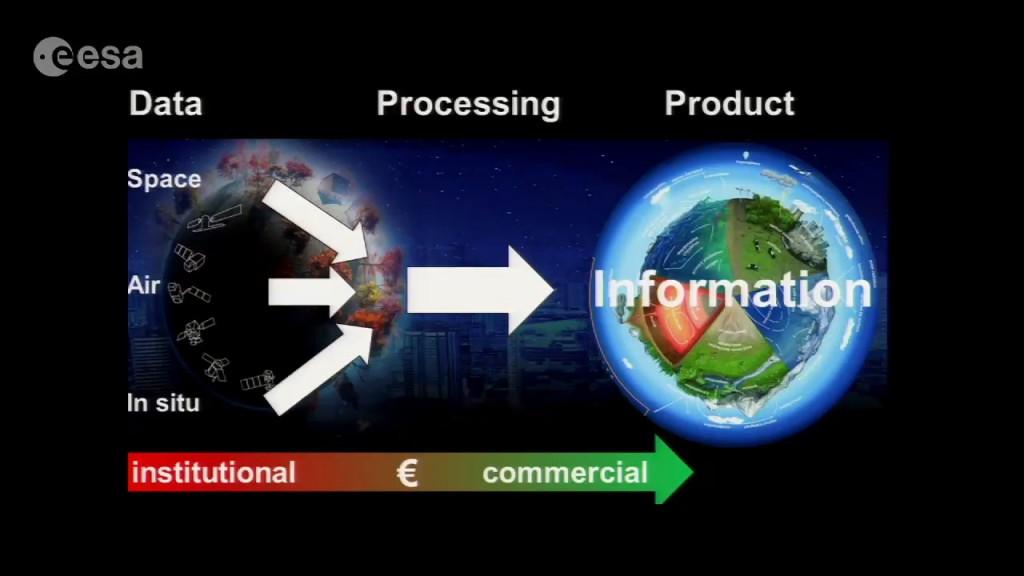 Dai dati alle informazioni - (C) ESA