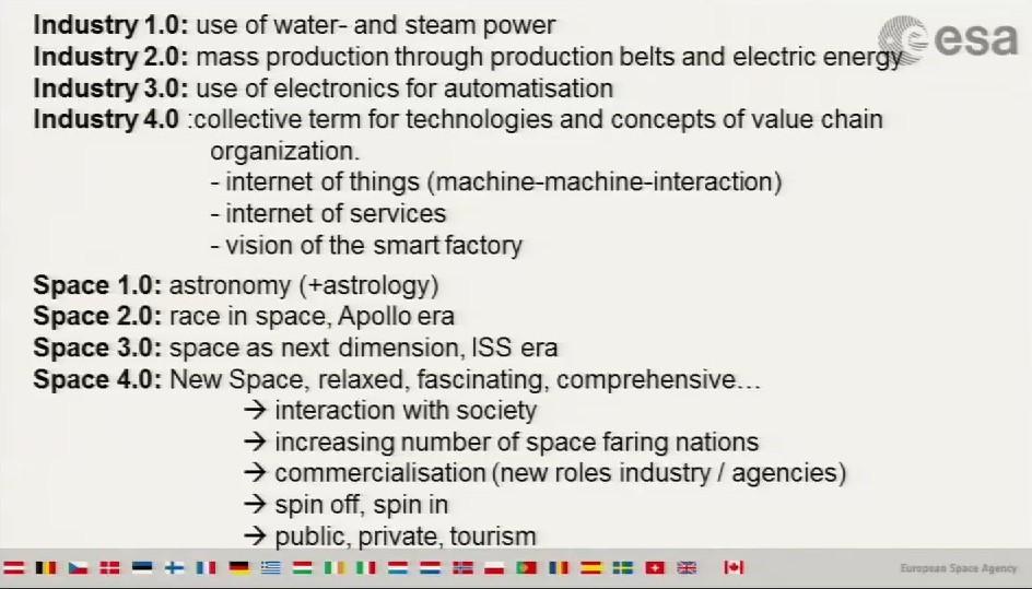Sviluppo industriale e sviluppo spaziale